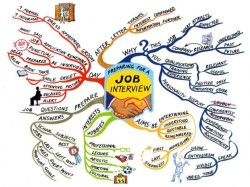interview for jobs