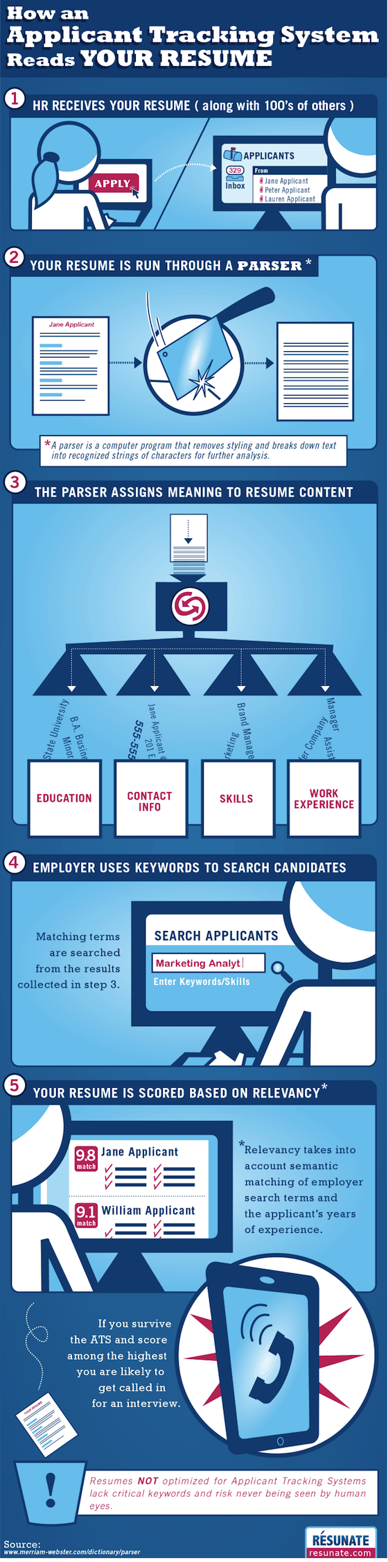 5 ways to get recruiters to pay attention to you careershifters check out this infographic to