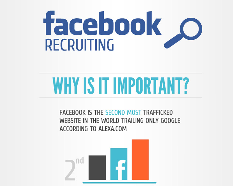 Why is Facebook Recruiting Important?