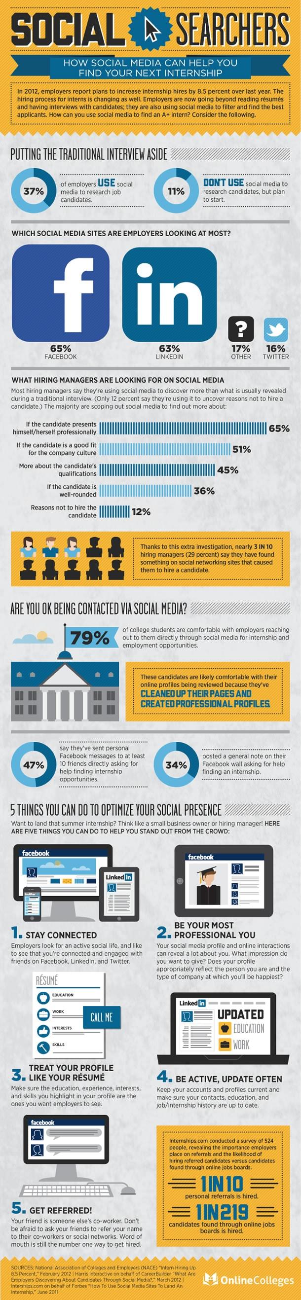 how to get your first job gradudate social media