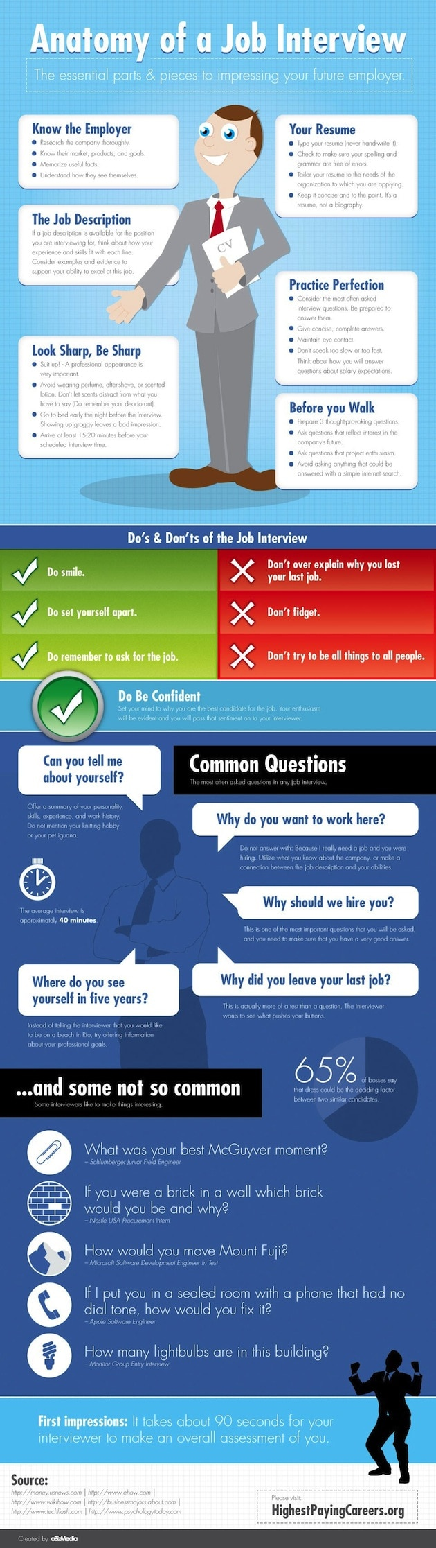 how the job interview works