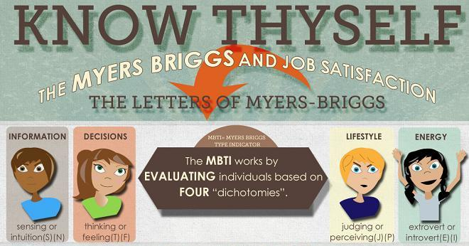 myers-briggs-career-paths