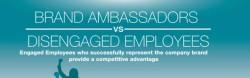 brand-ambassadors-employees