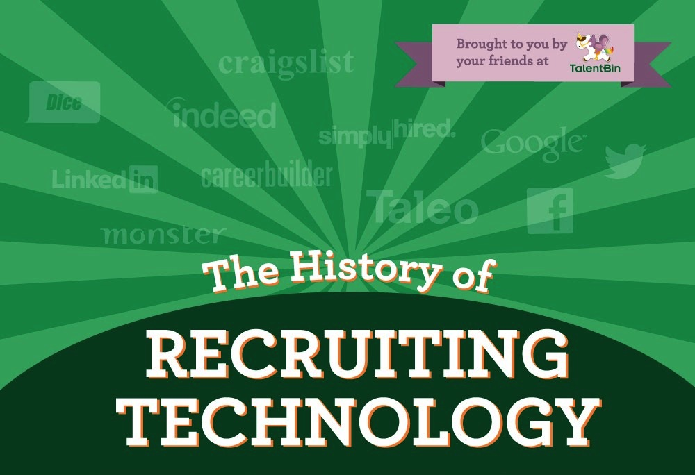recruitment-technology
