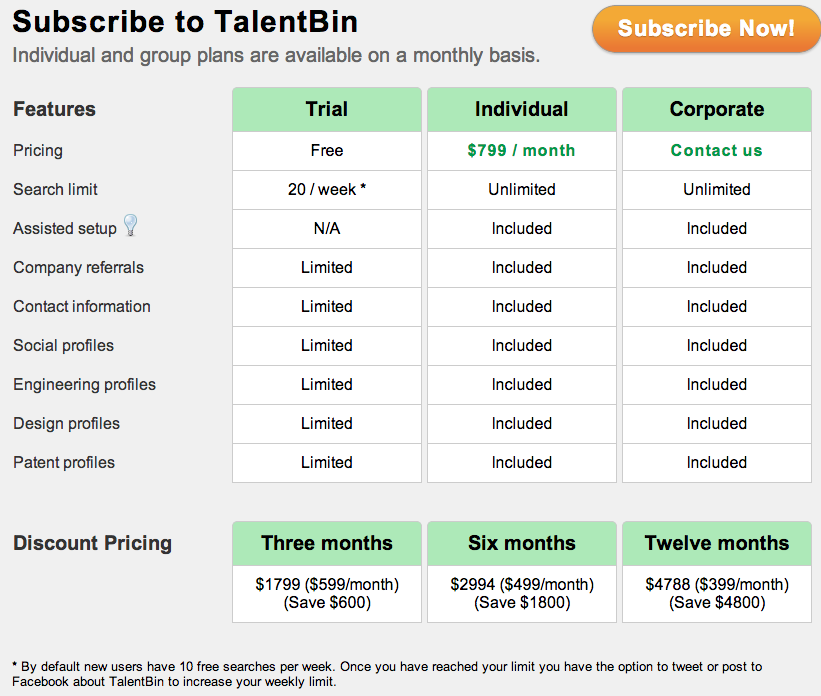 TalentBin Subscriptions
