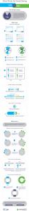B2B B2C social sharing