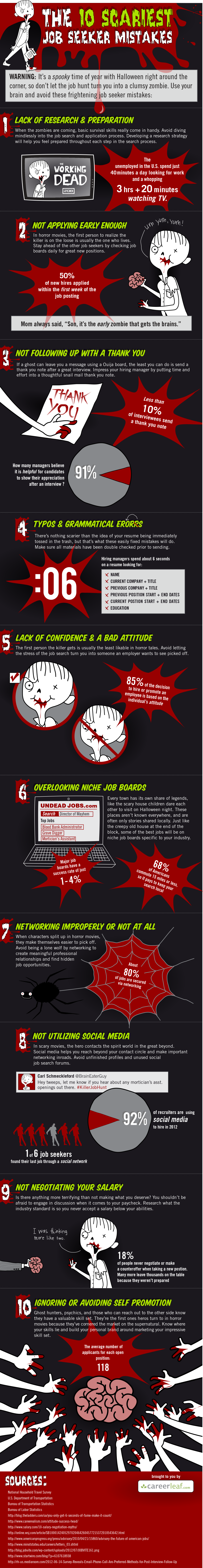 scary job seeker mistakes halloween