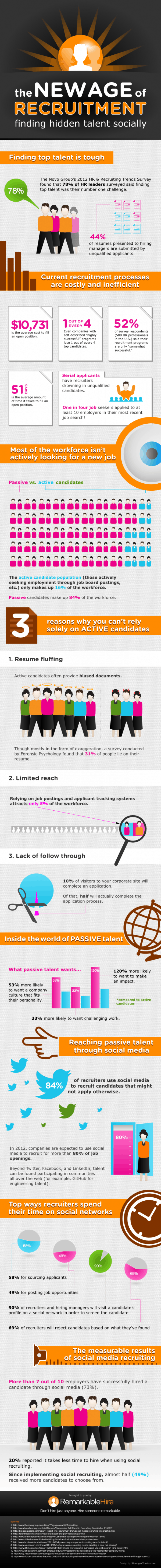 social recruiting finding talent