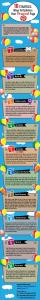 10 Strategic Ways to Optimise Your Pinterest Page