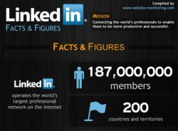 LinkedIn-Facts-Figures-Info