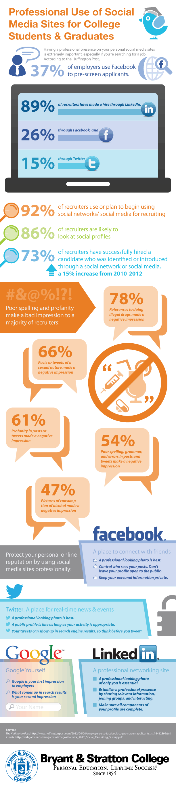 How Students and Graduates Should Use Social Media: Professionally [INFOGRAPHIC]