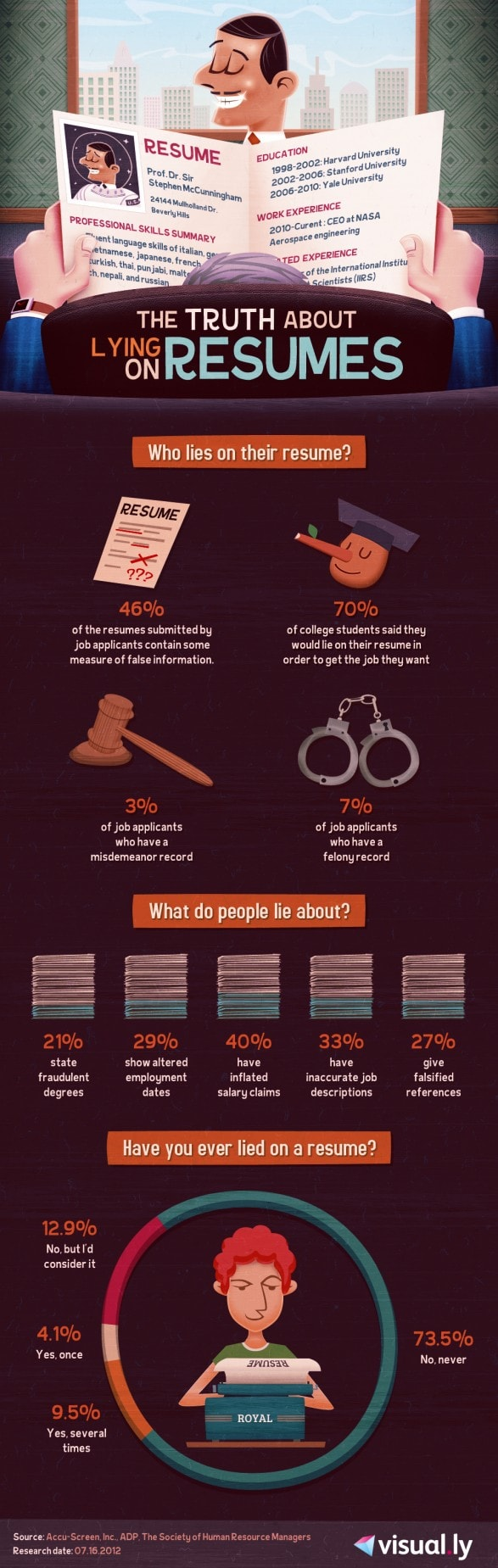The Truth About Lying On Resumes (Infographic)