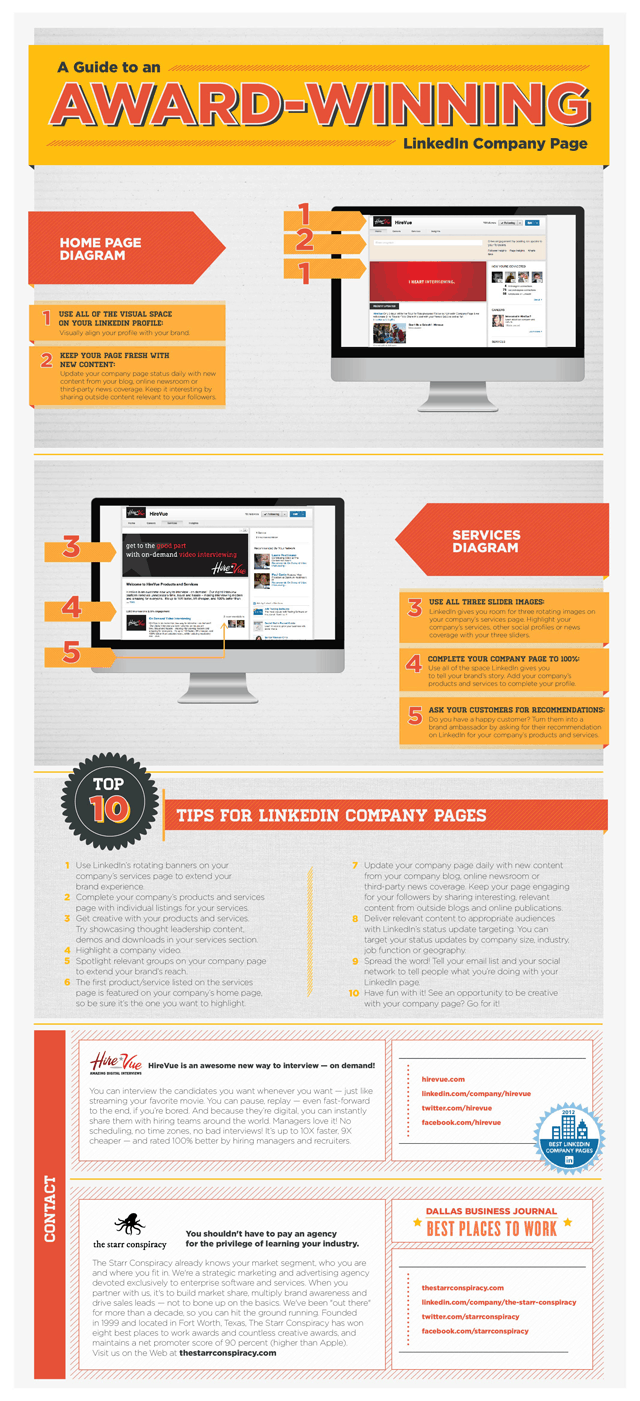 https://theundercoverrecruiter com/infographic-linkedin