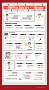 History of the resume