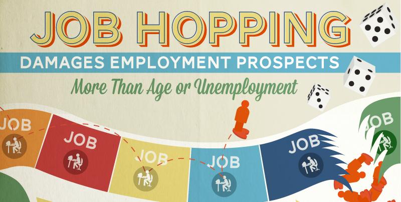 Jobhopperinfo