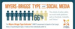 type_socmedia_infographic