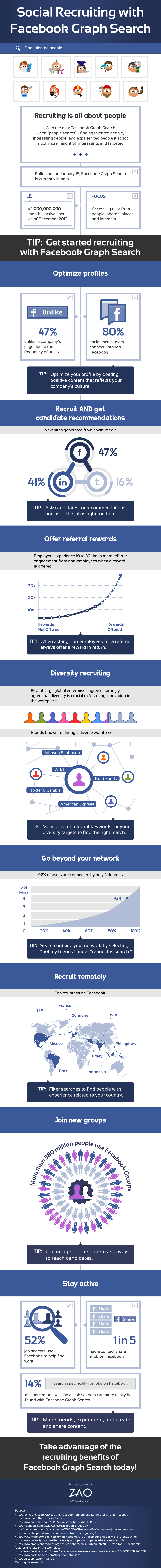 How to Recruit with Facebook Graph Search [INFOGRAPHIC]