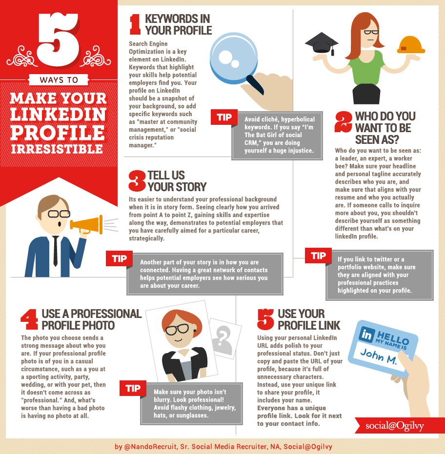 LinkedIn 101 An Irresistible Profile INFOGRAPHIC Bella Domain