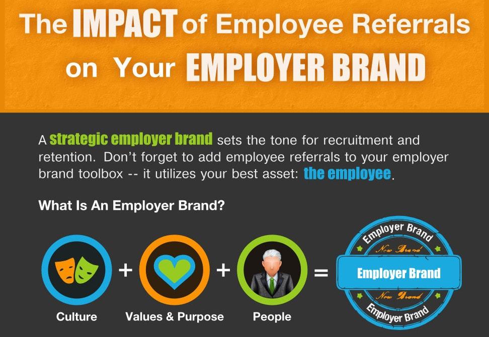 EmployeeReferralsImpact