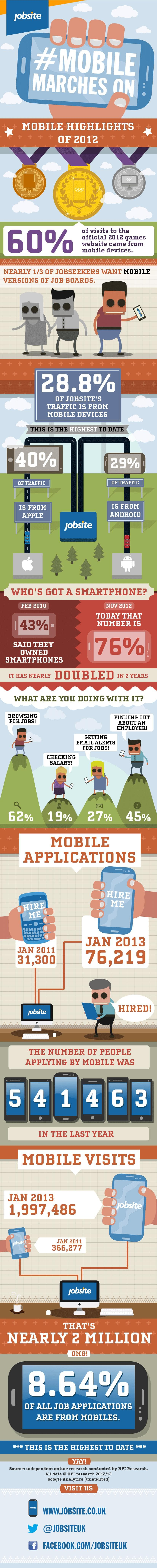 Mobile-infographic3