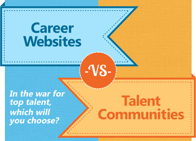 careerwebsitestalentcommunities