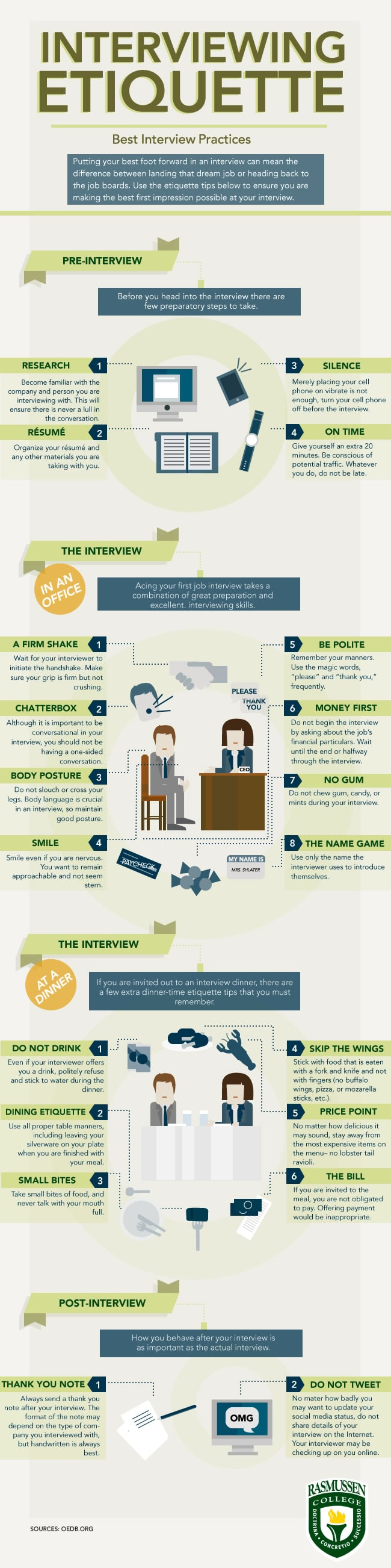 interview etiquette a complete guide