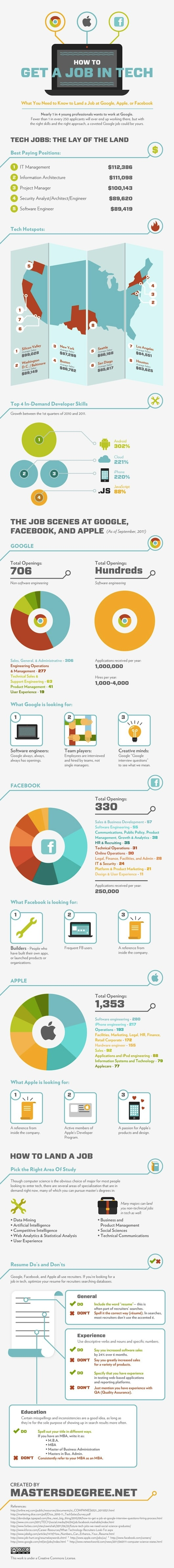 how to get a job at google facebook or apple infographic