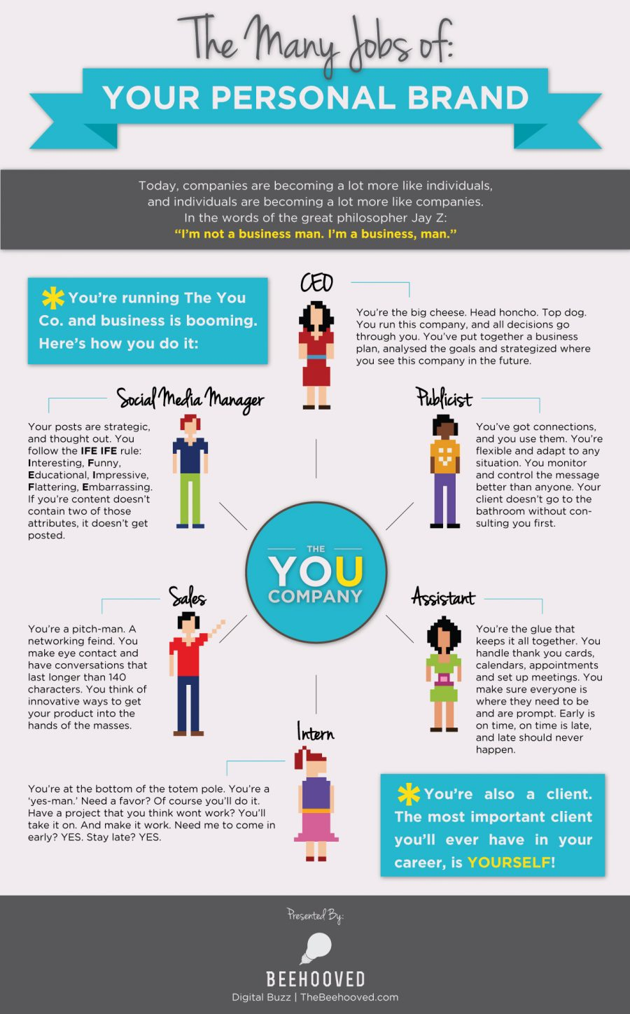 personal-brand-jobs