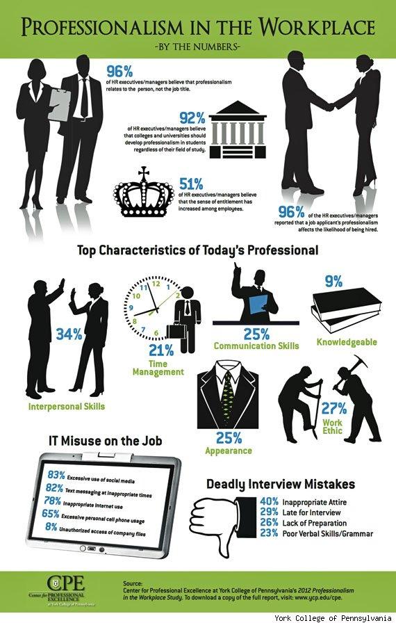 professionalism-workplace