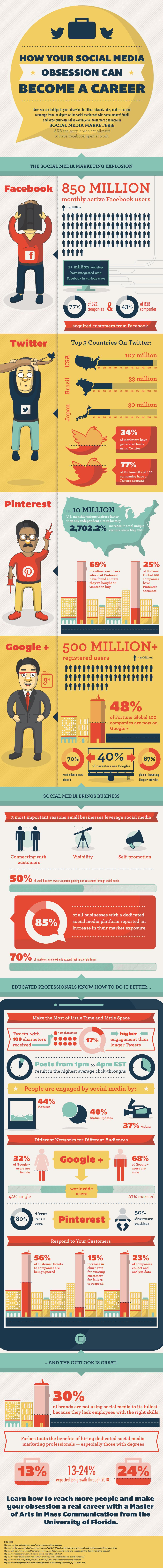 SocialMediaObsession