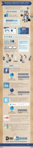pocket guide social media recruiting