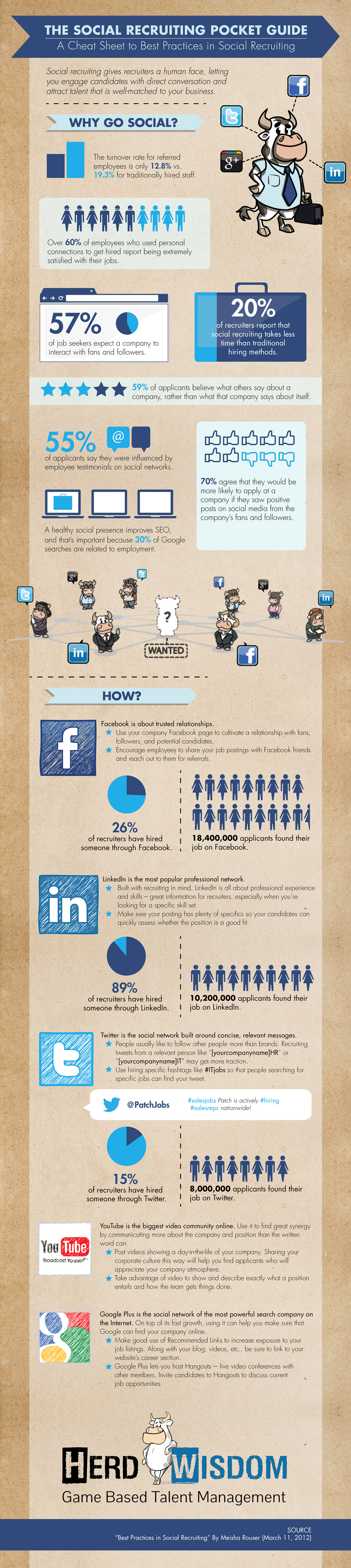 pocket guide social media recruiting