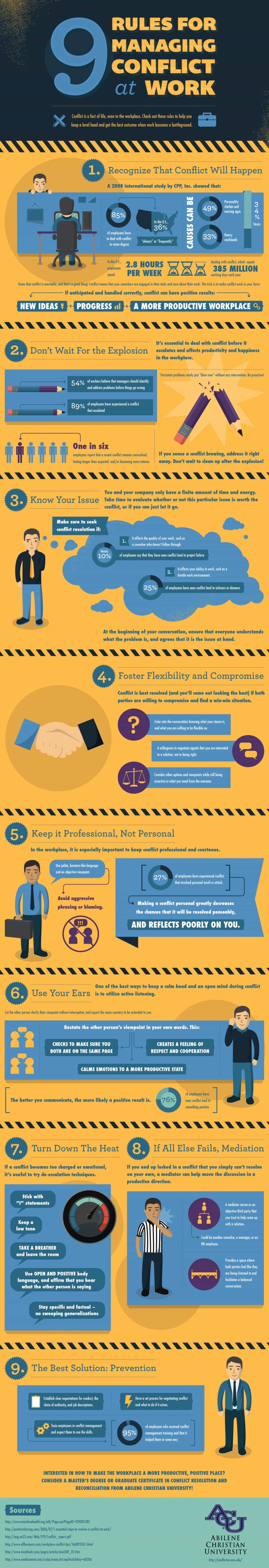 9-rules-for-managing-conflict-at-work