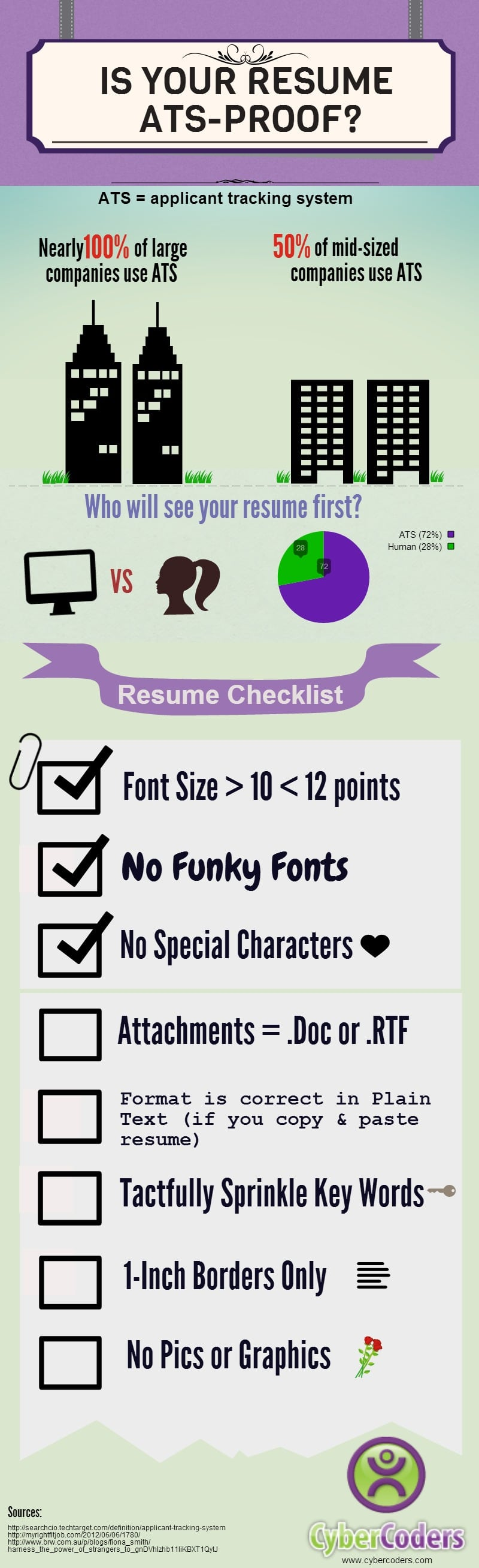 how to ensure your resume gets read by a human infographic - Ats Resume