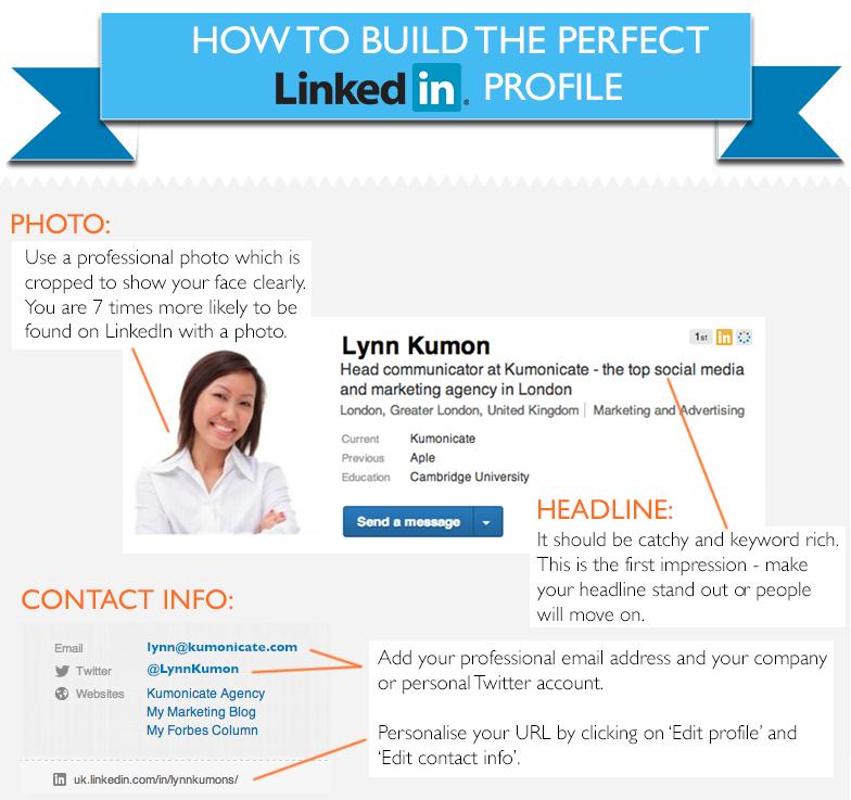 LinkedInInfographic