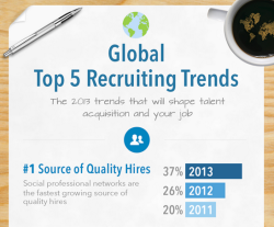 recruiting trends