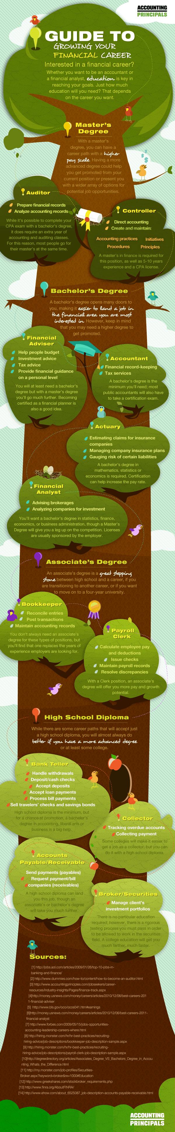 growing-your-financial-career