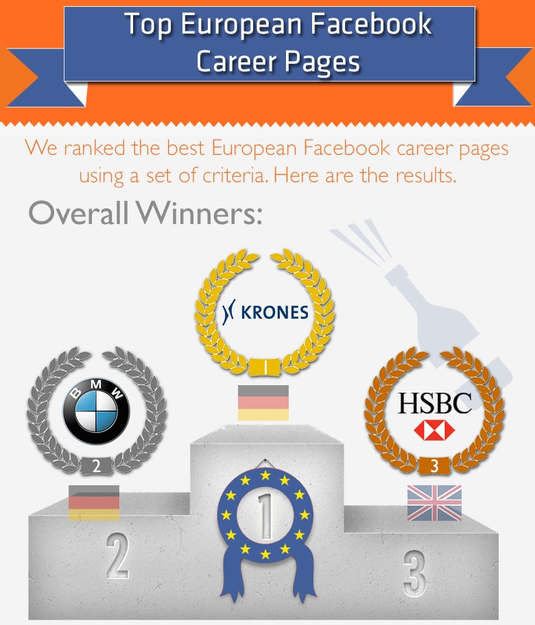 FacebookCareerPagesInfographic (1)