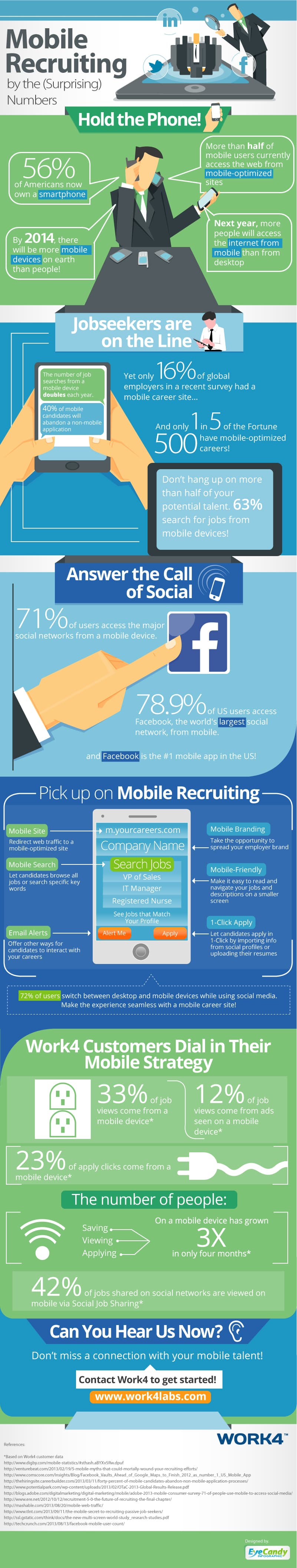 Mobile Recruitment