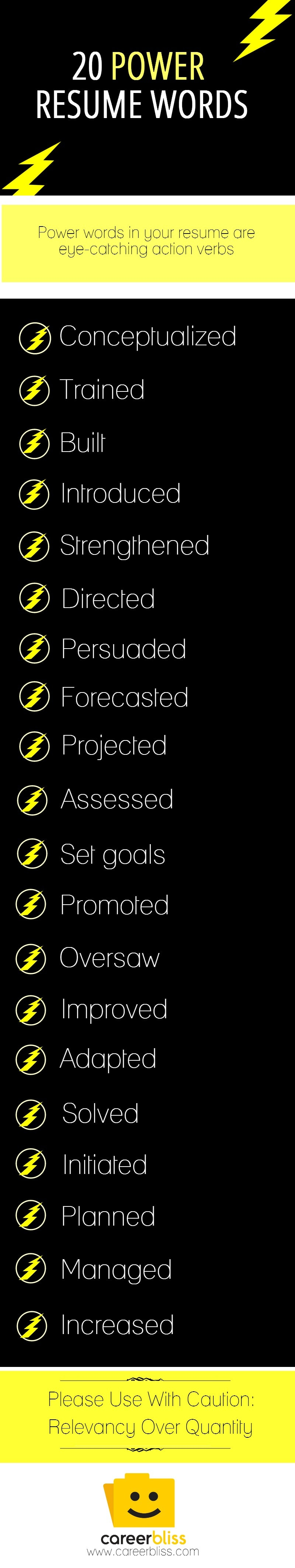 PowerResumeWords
