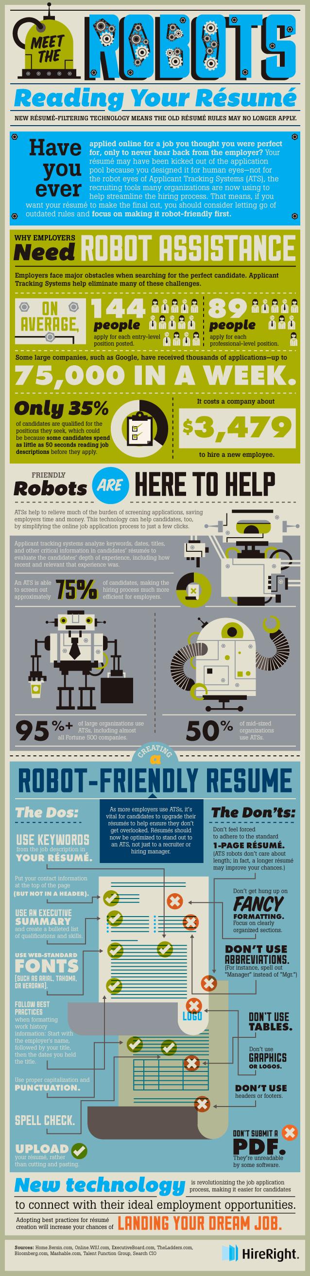 robots-reading-resume
