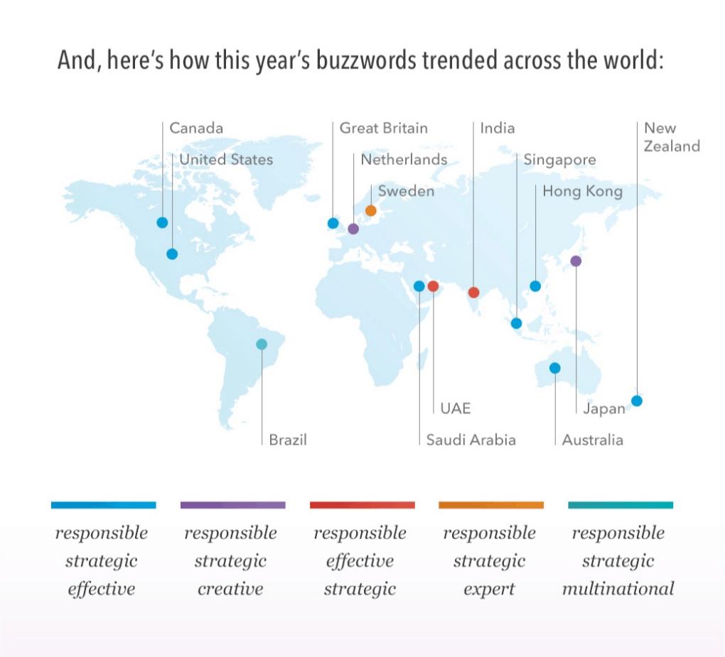 LinkedInBuzzwords2013world