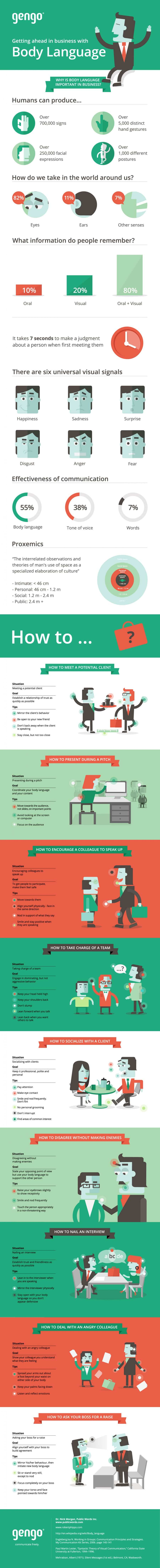 body-language-in-business-infographic