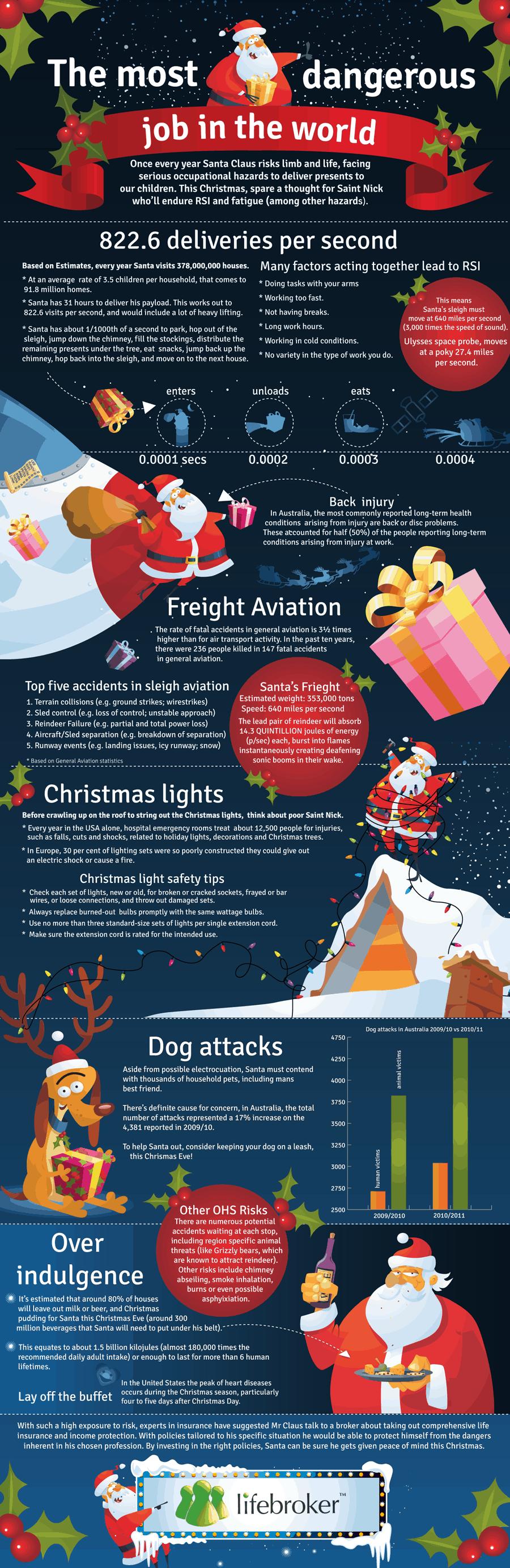 santa-infographic