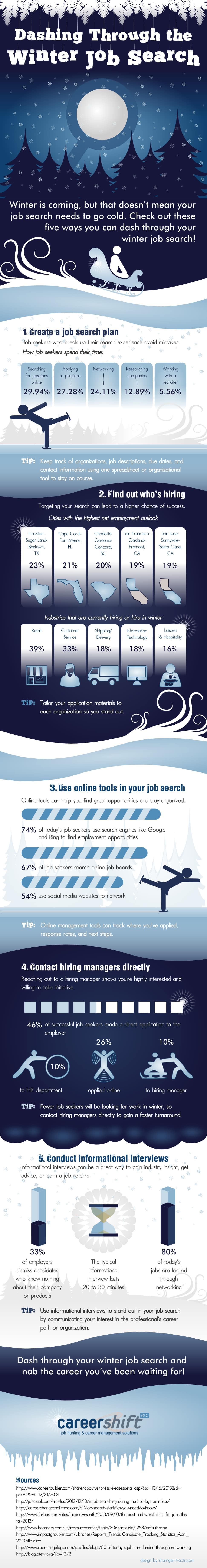 winter job search