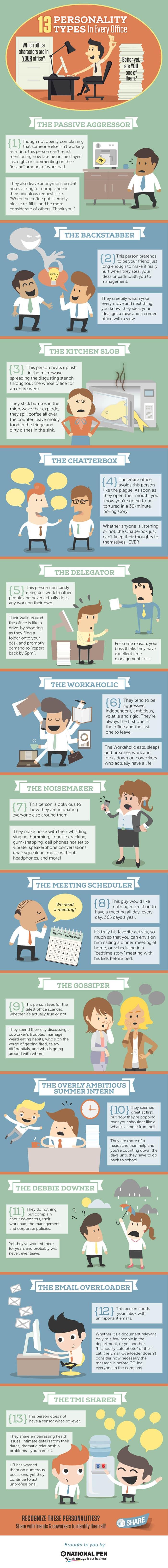 OfficePersonalitiesInfographic