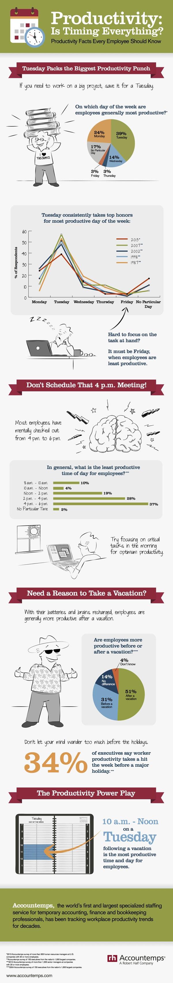 boostproductivity