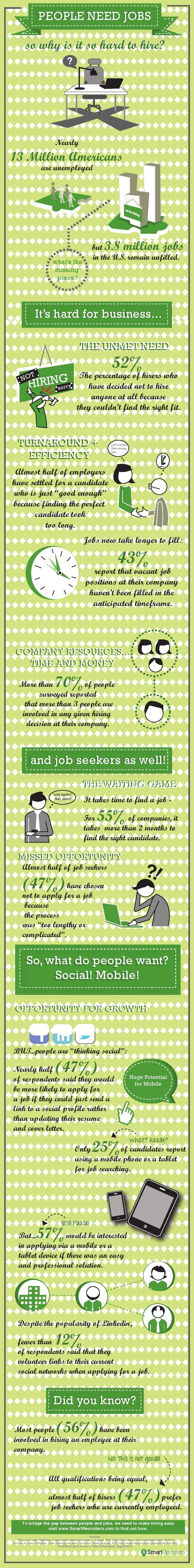 people-needs-jobs-smart-recruiters