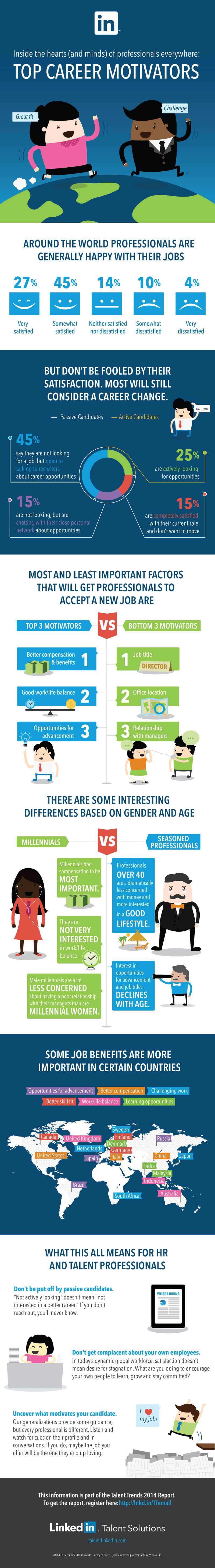 career-motivation-talent-trends