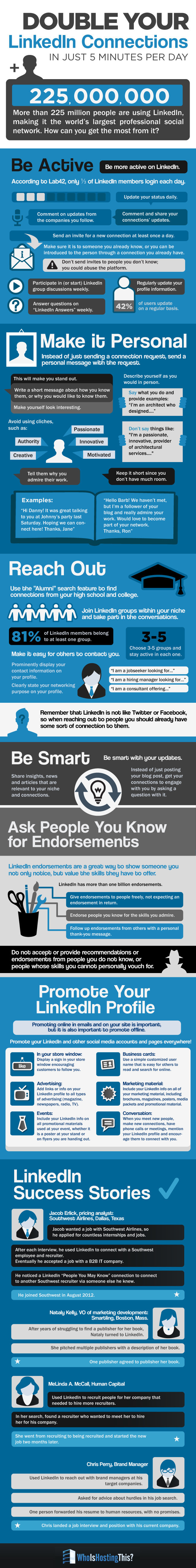How to Double Your LinkedIn Connections [INFOGRAPHIC]